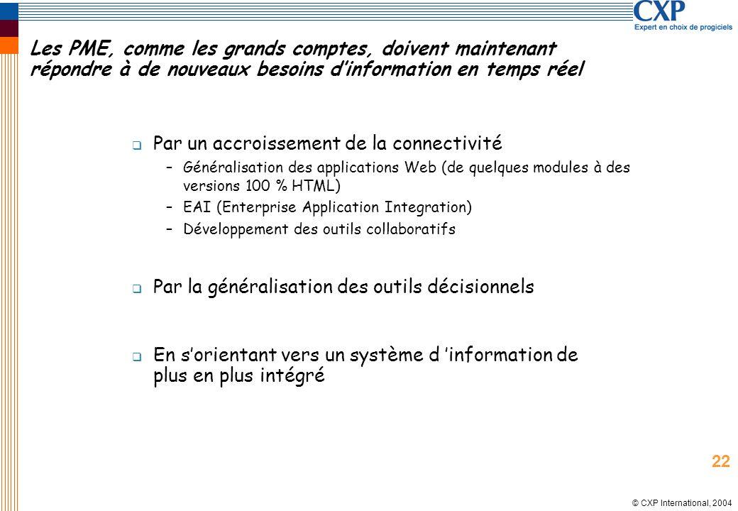 © CXP International, 2004 Les PME, comme les grands comptes, doivent maintenant répondre à de nouveaux besoins dinformation en temps réel Par un accro