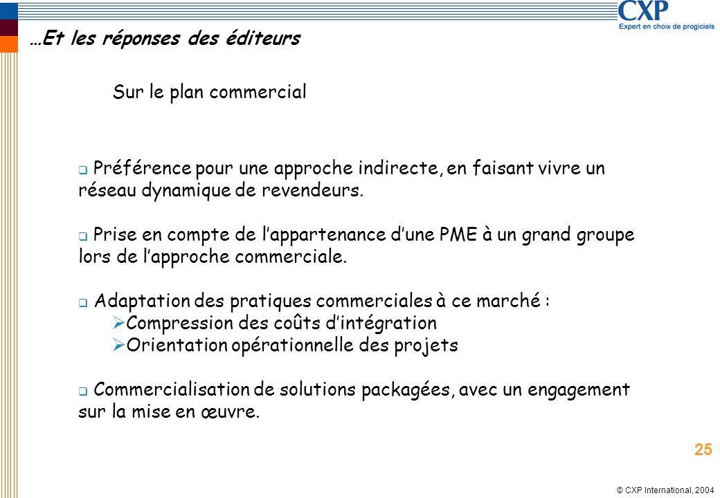 © CXP International, 2004 …Et les réponses des éditeurs Préférence pour une approche indirecte, en faisant vivre un réseau dynamique de revendeurs. Pr