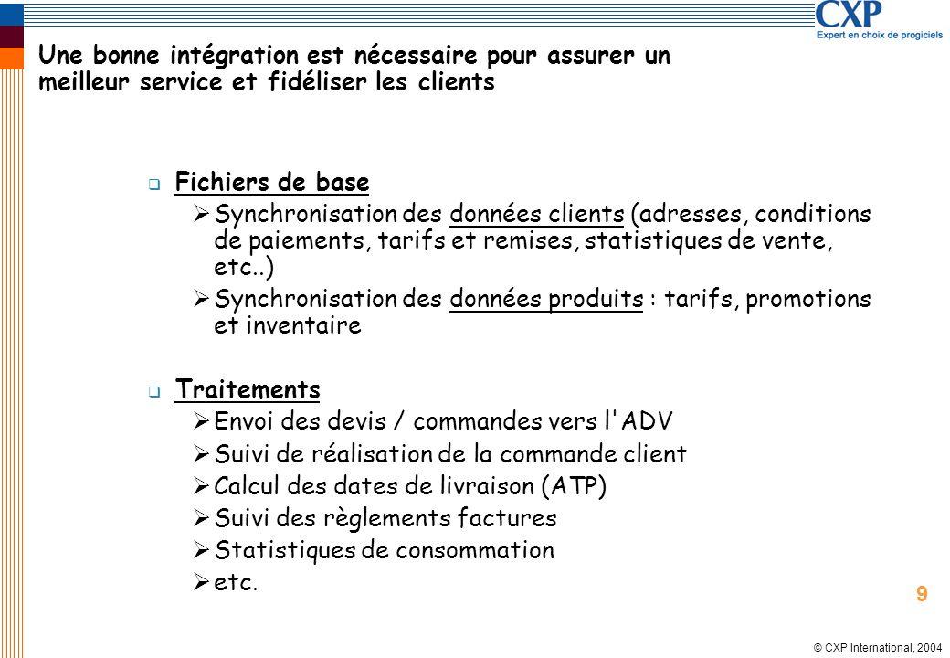© CXP International, 2004 Une bonne intégration est nécessaire pour assurer un meilleur service et fidéliser les clients Fichiers de base Synchronisat