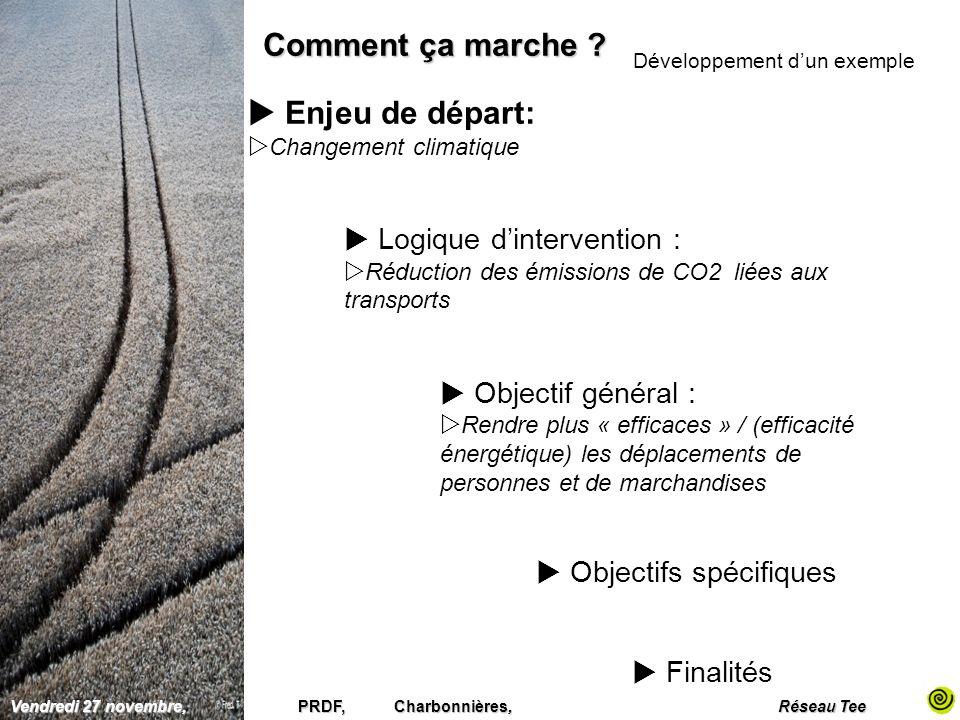 Vendredi 27 novembre, PRDF, Charbonnières, Réseau Tee Enjeu de départ: Changement climatique Logique dintervention : Réduction des émissions de CO2 li