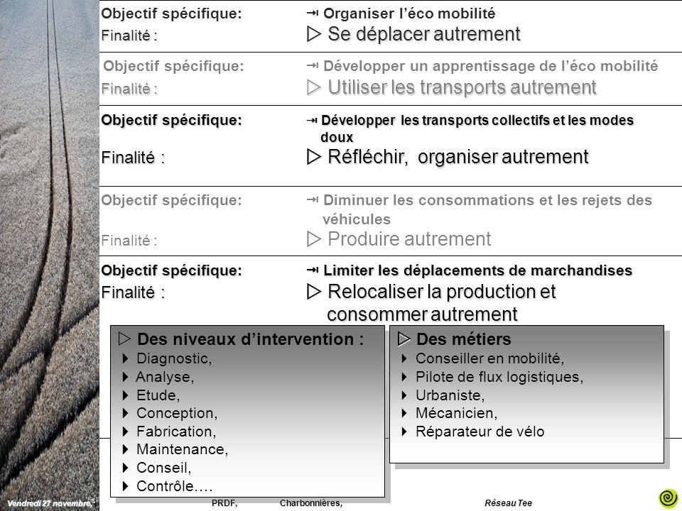 Objectif spécifique: Organiser léco mobilité Finalité : Se déplacer autrement Actions Observer les comportements et les motivations Diagnostiquer les