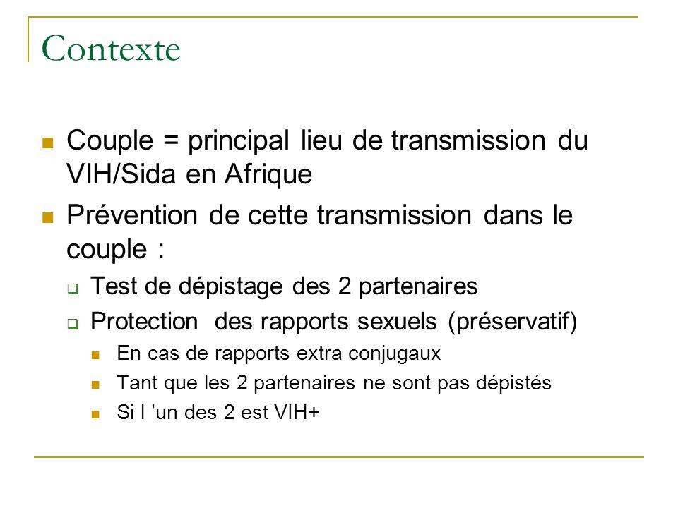 Contexte Couple = principal lieu de transmission du VIH/Sida en Afrique Prévention de cette transmission dans le couple : Test de dépistage des 2 part