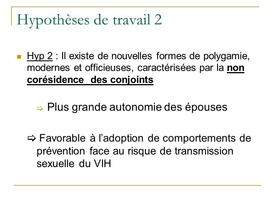 Hypothèses de travail 2 Hyp 2 : Il existe de nouvelles formes de polygamie, modernes et officieuses, caractérisées par la non corésidence des conjoint