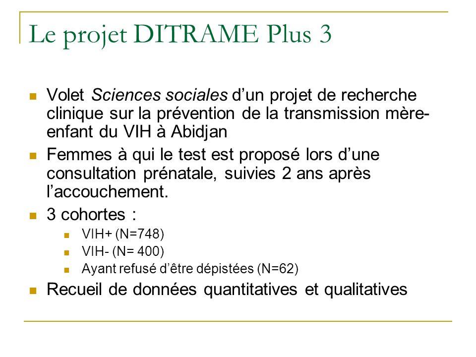 Le projet DITRAME Plus 3 Volet Sciences sociales dun projet de recherche clinique sur la prévention de la transmission mère- enfant du VIH à Abidjan F