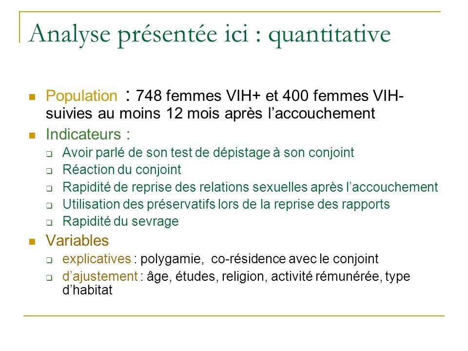 Analyse présentée ici : quantitative Population : 748 femmes VIH+ et 400 femmes VIH- suivies au moins 12 mois après laccouchement Indicateurs : Avoir
