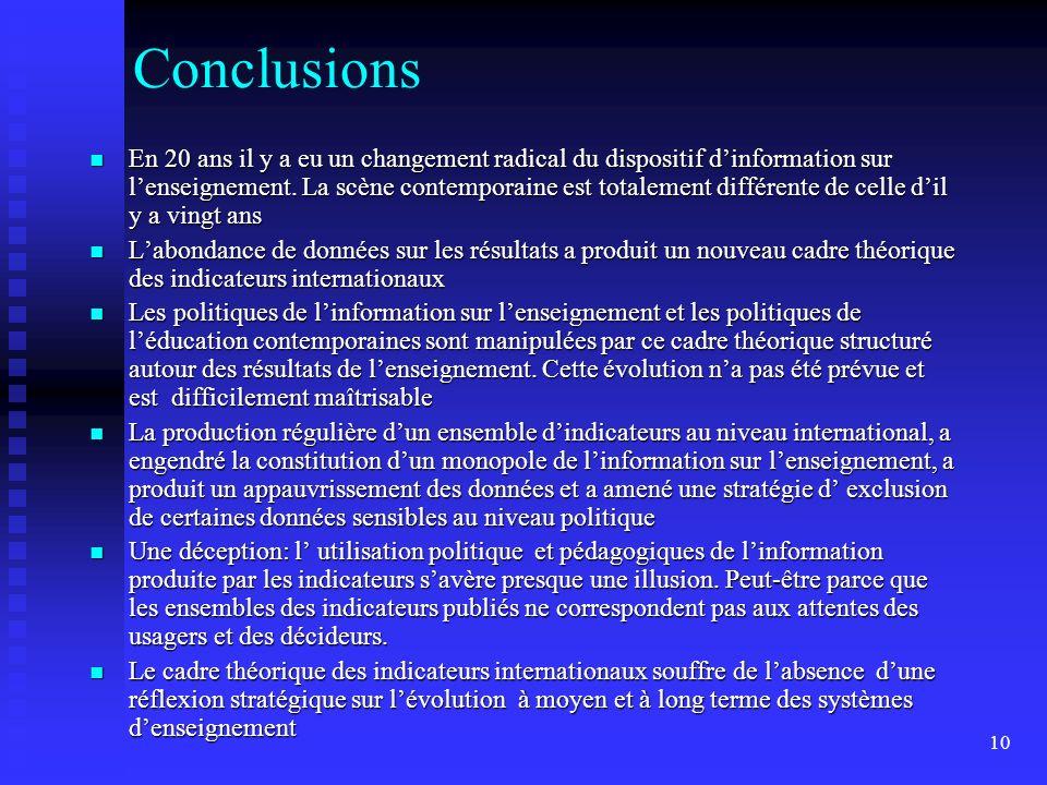 10 Conclusions En 20 ans il y a eu un changement radical du dispositif dinformation sur lenseignement. La scène contemporaine est totalement différent