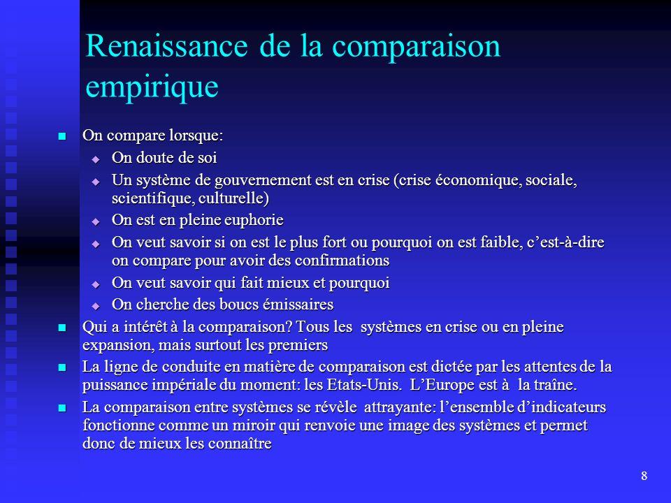 8 Renaissance de la comparaison empirique On compare lorsque: On compare lorsque: On doute de soi On doute de soi Un système de gouvernement est en cr