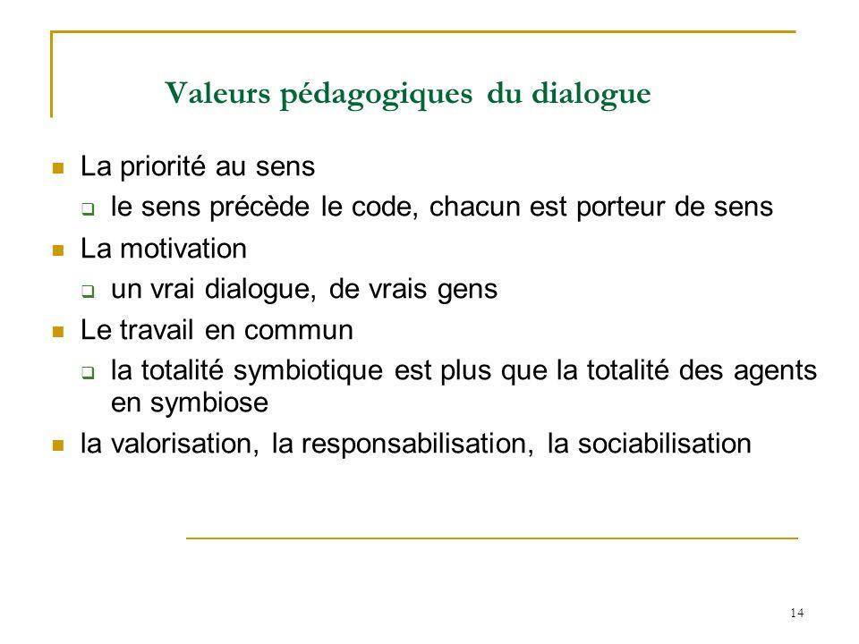14 Valeurs pédagogiques du dialogue La priorité au sens le sens précède le code, chacun est porteur de sens La motivation un vrai dialogue, de vrais g