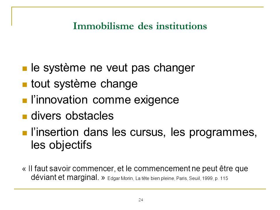 24 Immobilisme des institutions le système ne veut pas changer tout système change linnovation comme exigence divers obstacles linsertion dans les cur