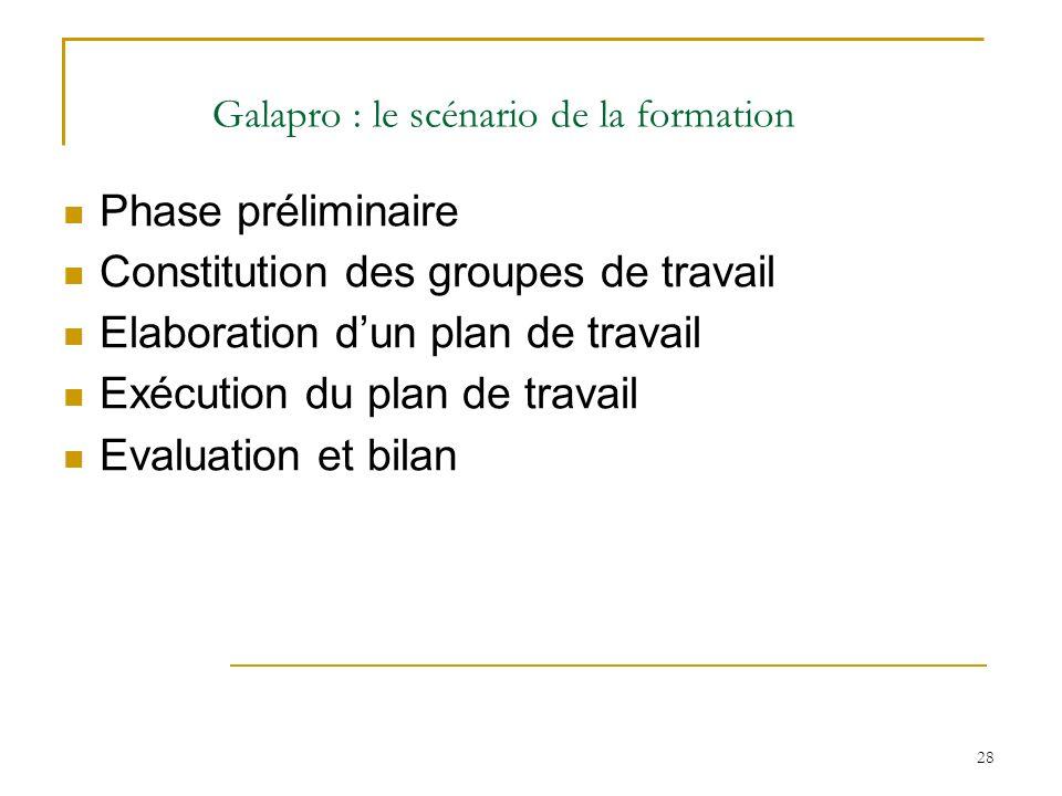 28 Galapro : le scénario de la formation Phase préliminaire Constitution des groupes de travail Elaboration dun plan de travail Exécution du plan de t