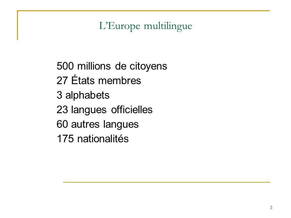 5 LEurope multilingue 500 millions de citoyens 27 États membres 3 alphabets 23 langues officielles 60 autres langues 175 nationalités