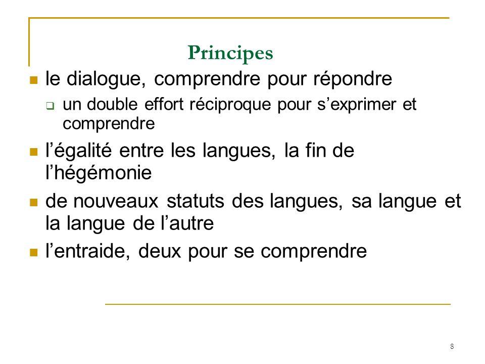 8 Principes le dialogue, comprendre pour répondre un double effort réciproque pour sexprimer et comprendre légalité entre les langues, la fin de lhégé