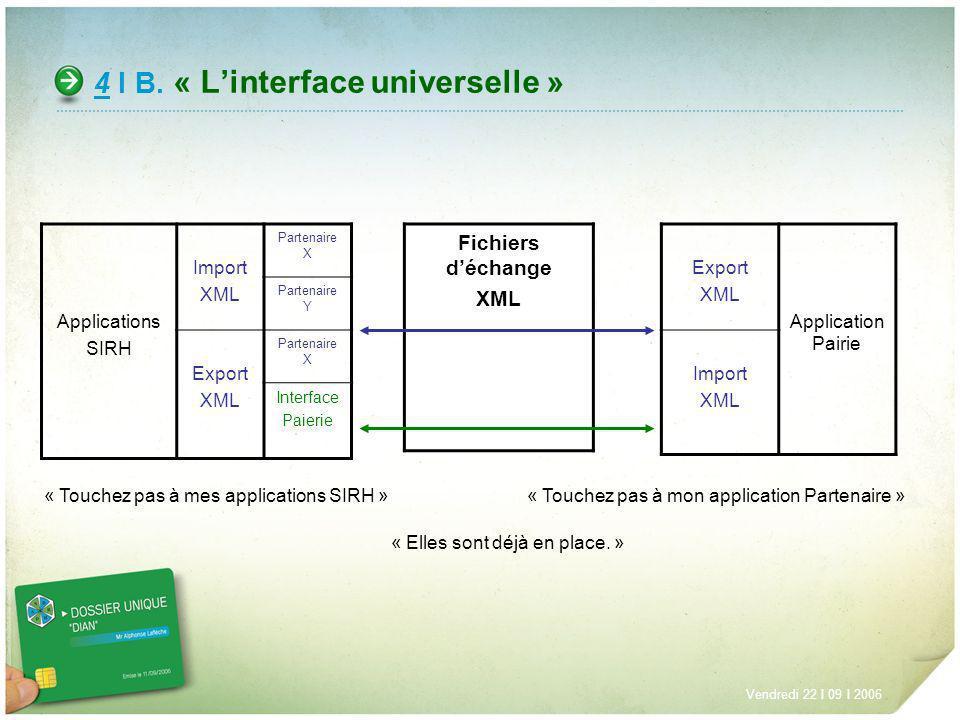 4 I B. « Linterface universelle » Vendredi 22 I 09 I 2006 Applications SIRH Import XML Partenaire X Partenaire Y Export XML Partenaire X Interface Pai