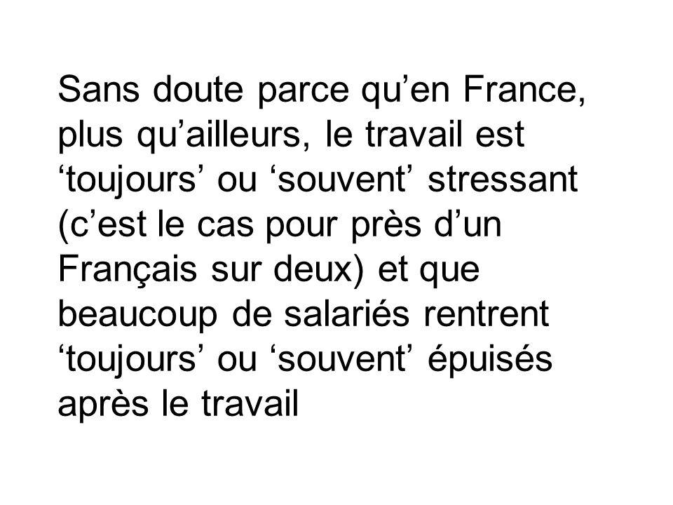 Sans doute parce quen France, plus quailleurs, le travail est toujours ou souvent stressant (cest le cas pour près dun Français sur deux) et que beauc