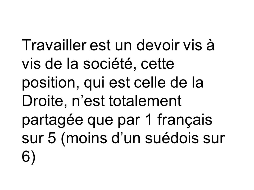 Travailler est un devoir vis à vis de la société, cette position, qui est celle de la Droite, nest totalement partagée que par 1 français sur 5 (moins