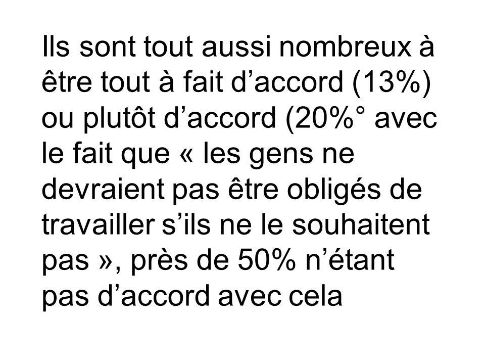 Pourquoi cet apparent paradoxe entre une plus grande place accordée au travail dans la vie, en France, mais aussi un désir plus répandu de voir la place occupée par le travail diminuer ?