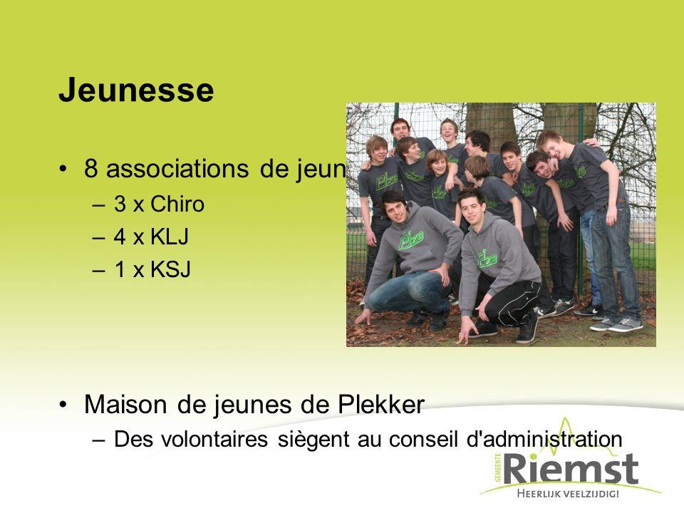 Jeunesse 8 associations de jeunesse –3 x Chiro –4 x KLJ –1 x KSJ Maison de jeunes de Plekker –Des volontaires siègent au conseil d administration
