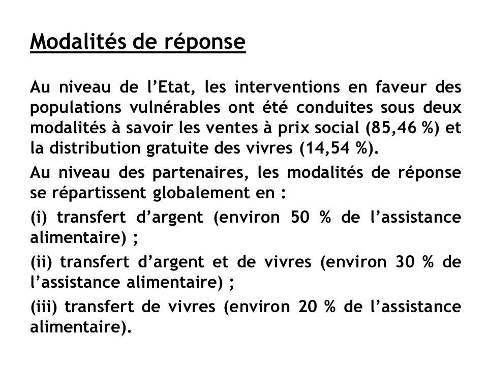 Modalités de réponse Au niveau de lEtat, les interventions en faveur des populations vulnérables ont été conduites sous deux modalités à savoir les ve