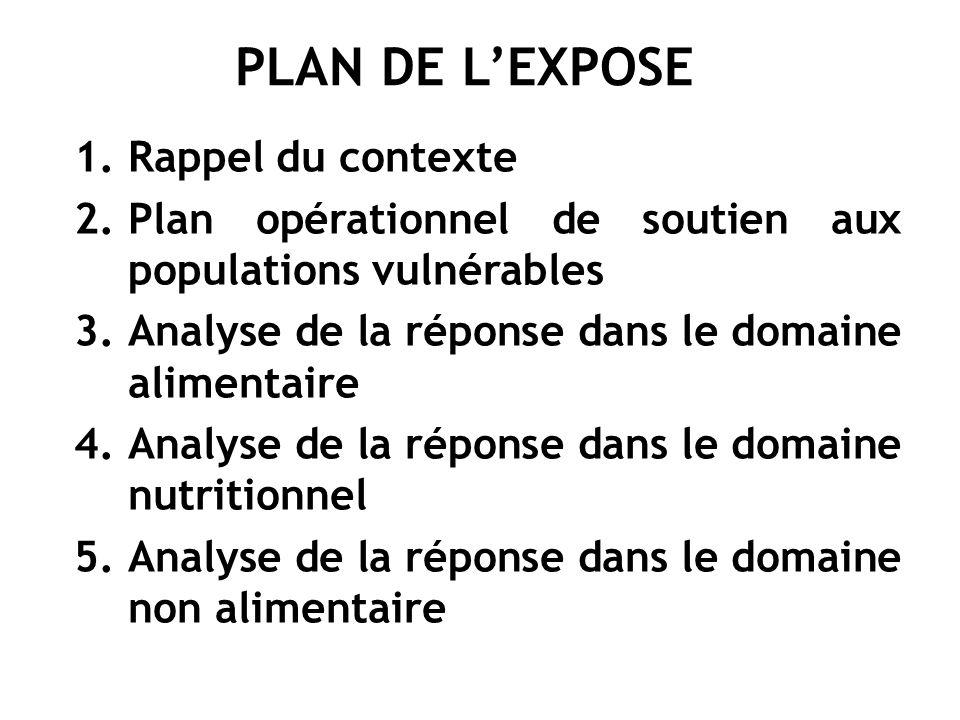 PLAN DE LEXPOSE 1.Rappel du contexte 2.Plan opérationnel de soutien aux populations vulnérables 3.Analyse de la réponse dans le domaine alimentaire 4.