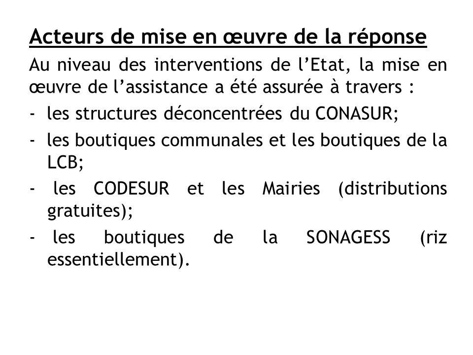 Acteurs de mise en œuvre de la réponse Au niveau des interventions de lEtat, la mise en œuvre de lassistance a été assurée à travers : - les structure