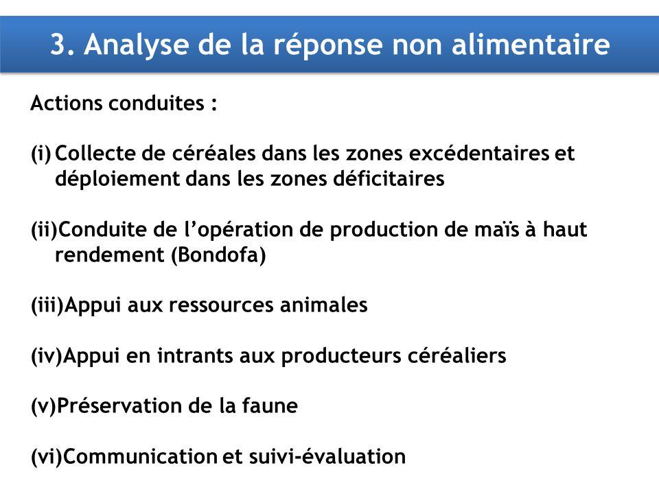 3. Analyse de la réponse non alimentaire Actions conduites : (i)Collecte de céréales dans les zones excédentaires et déploiement dans les zones défici