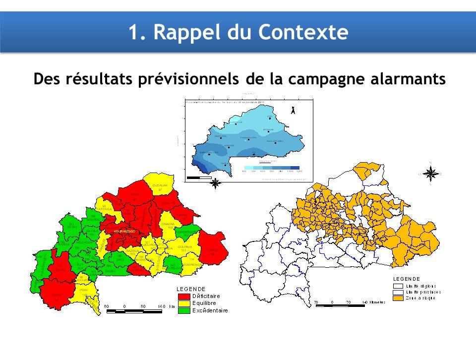 1. Rappel du Contexte Des résultats prévisionnels de la campagne alarmants