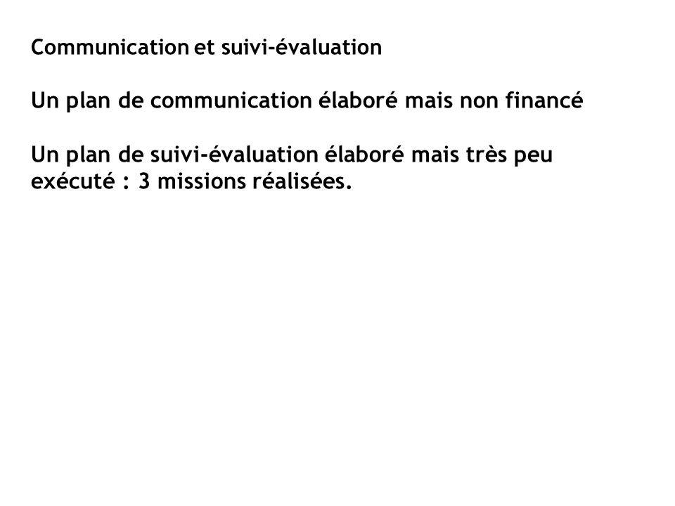 Communication et suivi-évaluation Un plan de communication élaboré mais non financé Un plan de suivi-évaluation élaboré mais très peu exécuté : 3 miss