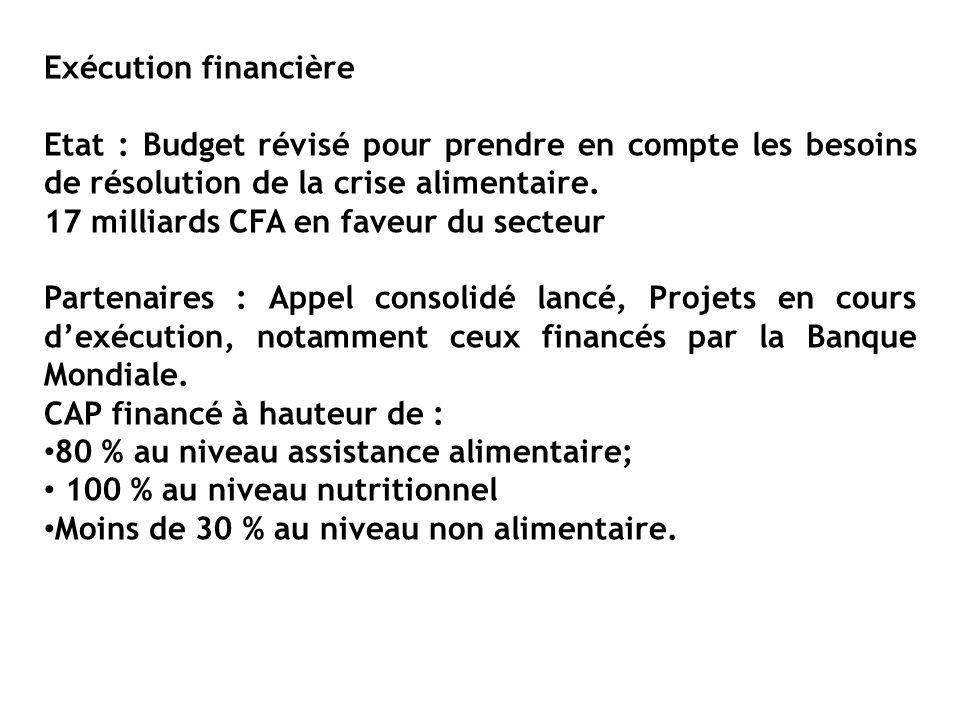 Exécution financière Etat : Budget révisé pour prendre en compte les besoins de résolution de la crise alimentaire. 17 milliards CFA en faveur du sect