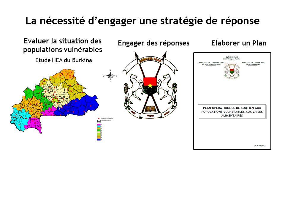 La nécessité dengager une stratégie de réponse Etude HEA du Burkina Evaluer la situation des populations vulnérables Engager des réponsesElaborer un P