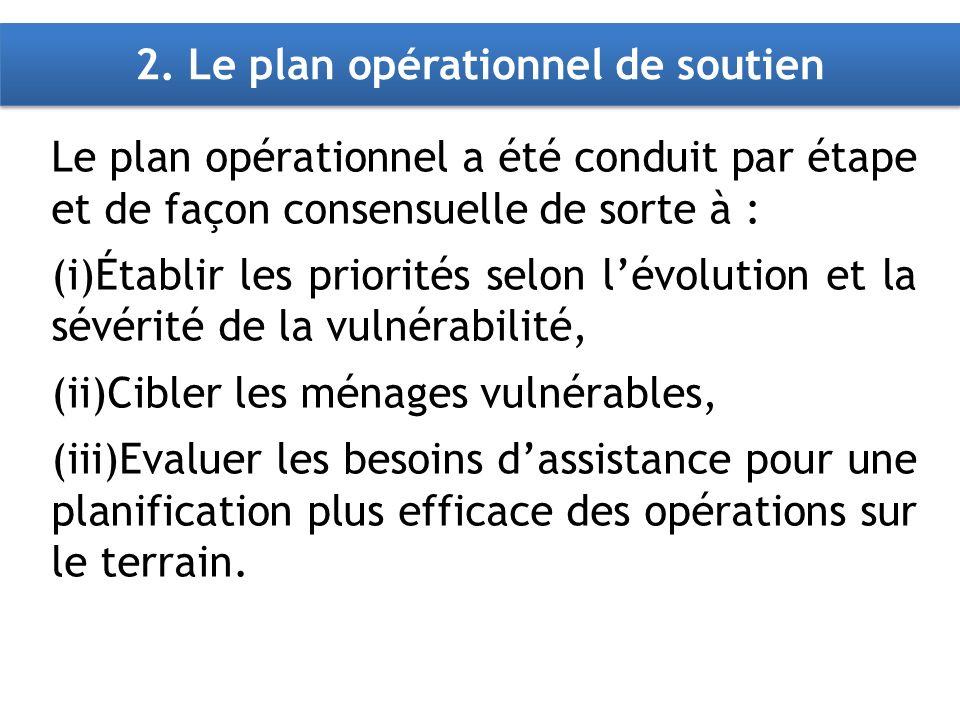 Le plan opérationnel a été conduit par étape et de façon consensuelle de sorte à : (i)Établir les priorités selon lévolution et la sévérité de la vuln