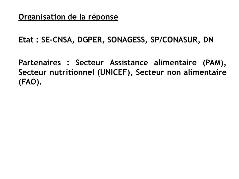 Organisation de la réponse Etat : SE-CNSA, DGPER, SONAGESS, SP/CONASUR, DN Partenaires : Secteur Assistance alimentaire (PAM), Secteur nutritionnel (U
