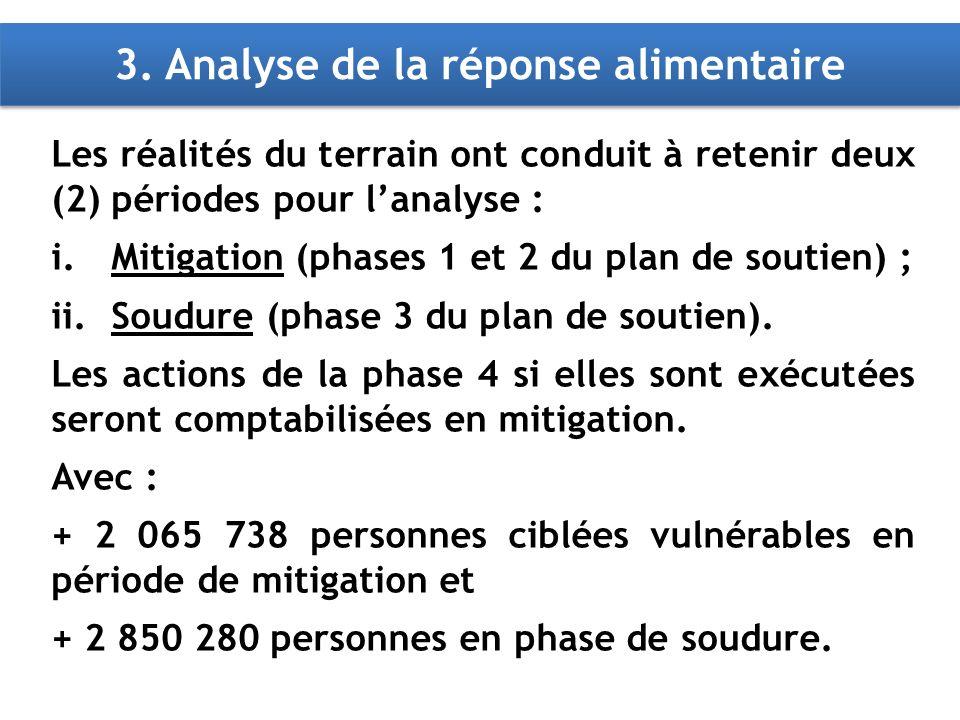 Les réalités du terrain ont conduit à retenir deux (2) périodes pour lanalyse : i.Mitigation (phases 1 et 2 du plan de soutien) ; ii.Soudure (phase 3