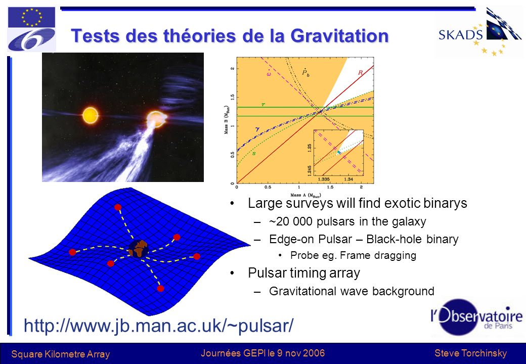 Steve Torchinsky Square Kilometre Array Journées GEPI le 9 nov 2006 Tests des théories de la Gravitation http://www.jb.man.ac.uk/~pulsar/ Large surveys will find exotic binarys –~20 000 pulsars in the galaxy –Edge-on Pulsar – Black-hole binary Probe eg.