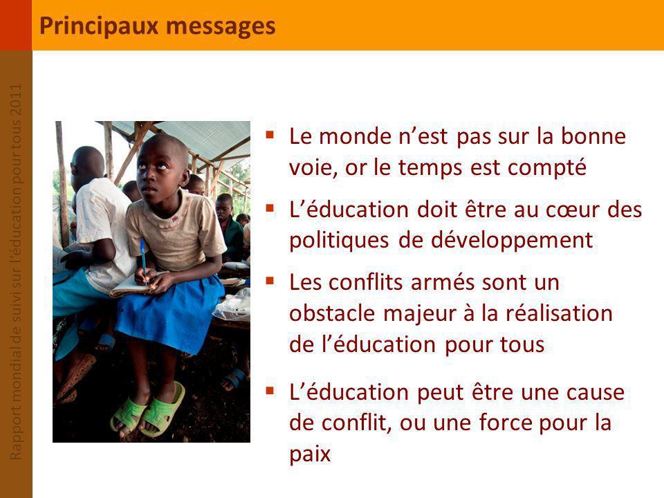 Rapport mondial de suivi sur léducation pour tous 2011 Reconstruire léducation Favoriser une transition rapide vers laide au développement à long terme (cf.