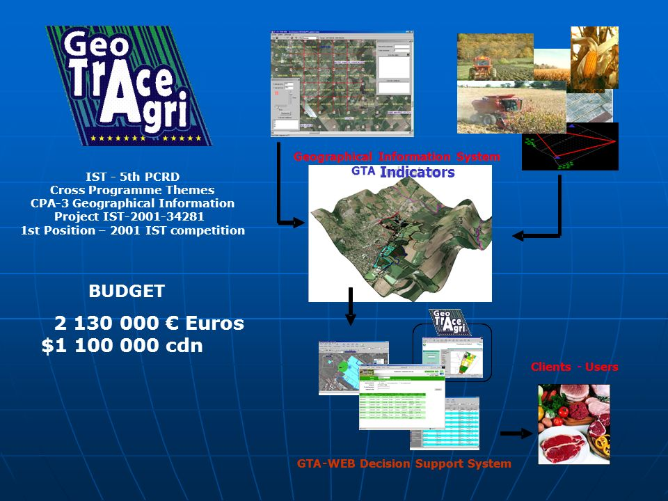 IST - 5th PCRD Cross Programme Themes CPA-3 Geographical Information Project IST-2001-34281 1st Position – 2001 IST competition 2 130 000 Euros $1 100