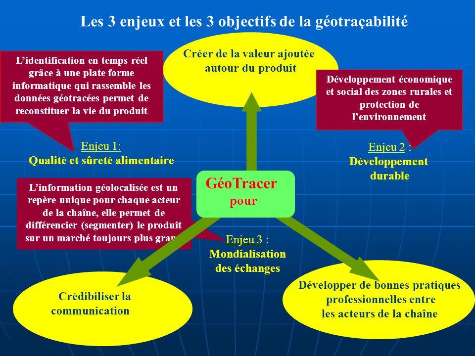 Linformation géolocalisée est un repère unique pour chaque acteur de la chaîne, elle permet de différencier (segmenter) le produit sur un marché toujo