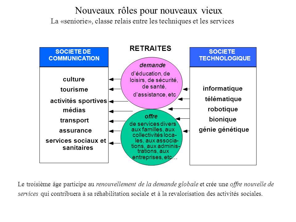 Nouveaux rôles pour nouveaux vieux La «seniorie», classe relais entre les techniques et les services SOCIETE DE COMMUNICATION culture tourisme activit