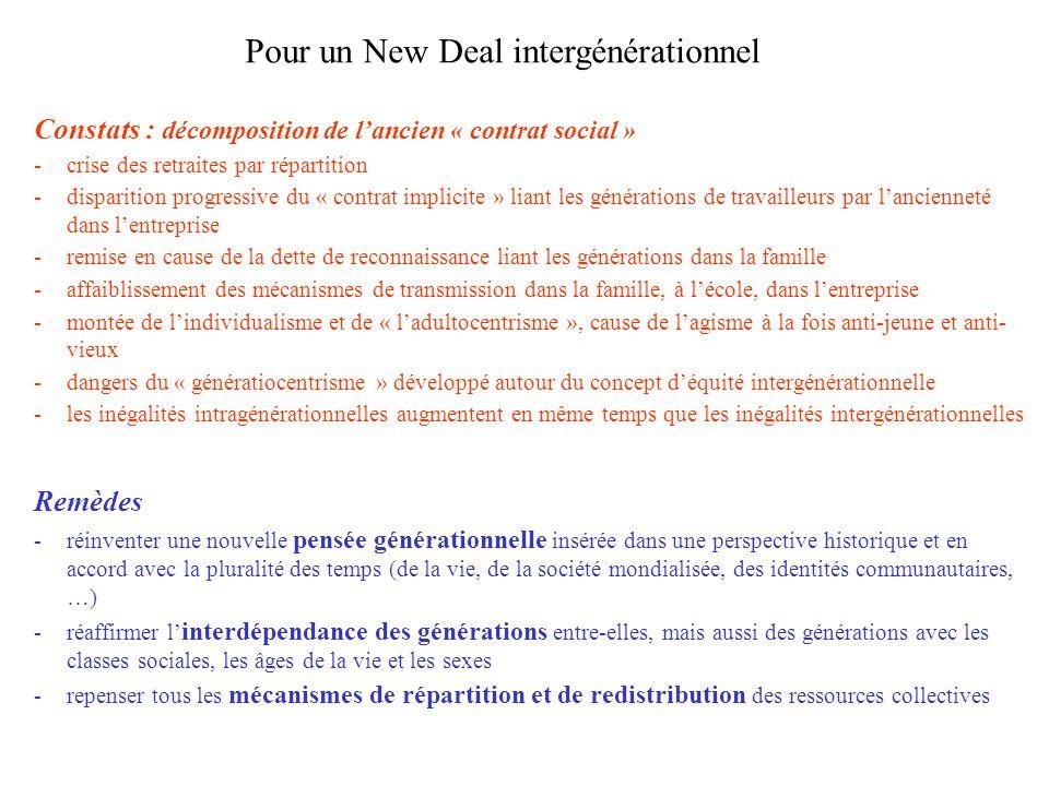 Pour un New Deal intergénérationnel Constats : décomposition de lancien « contrat social » -crise des retraites par répartition -disparition progressi