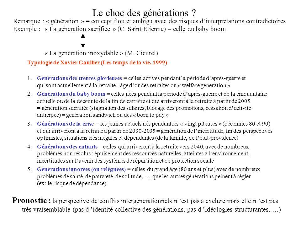 Le choc des générations ? Remarque : « génération » = concept flou et ambigu avec des risques dinterprétations contradictoires Exemple : « La générati