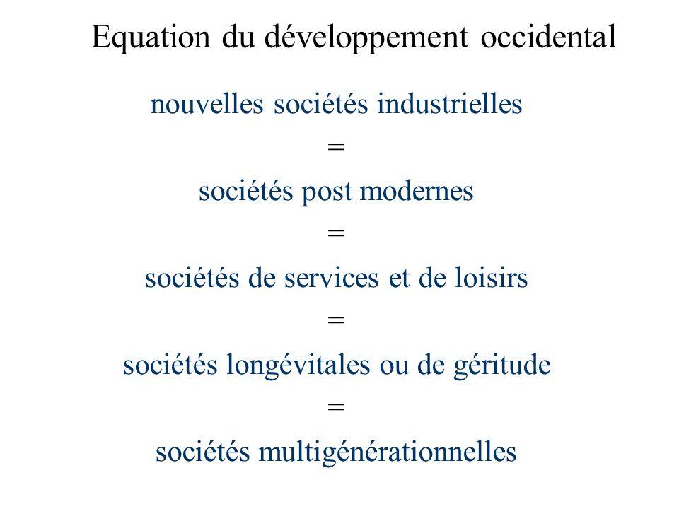 Equation du développement occidental nouvelles sociétés industrielles = sociétés post modernes = sociétés de services et de loisirs = sociétés longévi