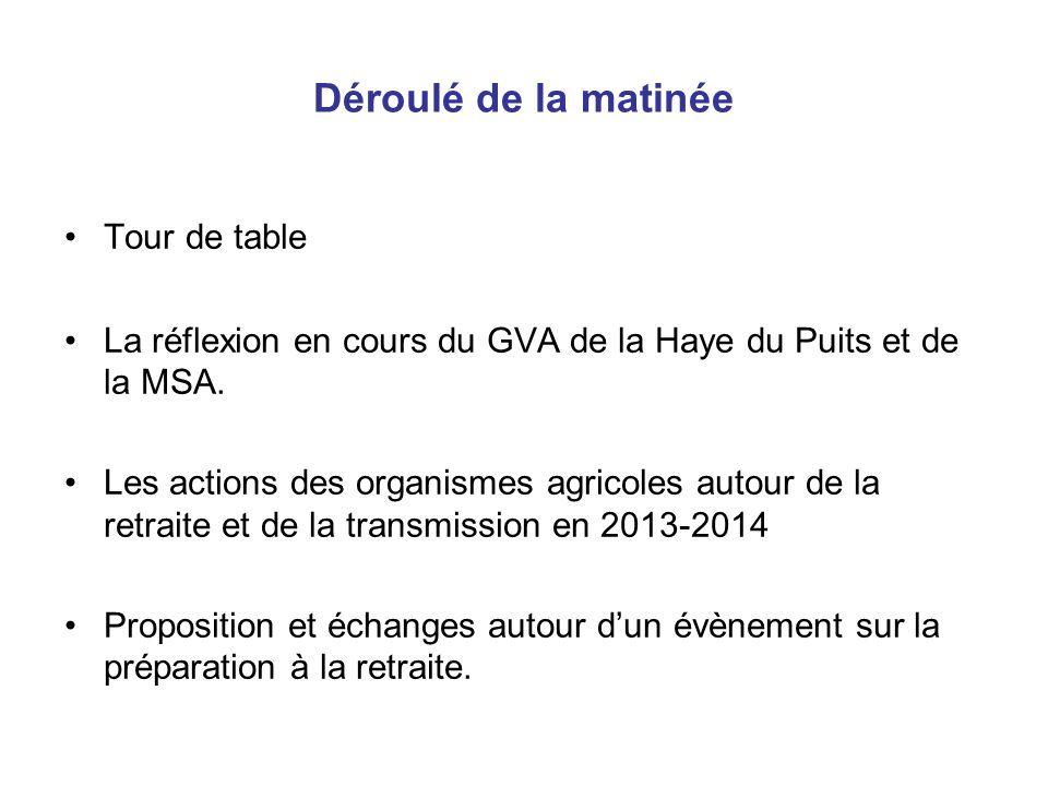 Déroulé de la matinée Tour de table La réflexion en cours du GVA de la Haye du Puits et de la MSA. Les actions des organismes agricoles autour de la r
