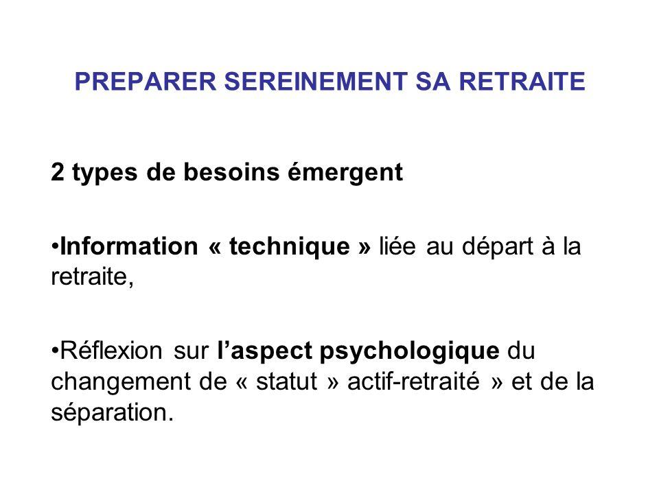 PREPARER SEREINEMENT SA RETRAITE 2 types de besoins émergent Information « technique » liée au départ à la retraite, Réflexion sur laspect psychologiq