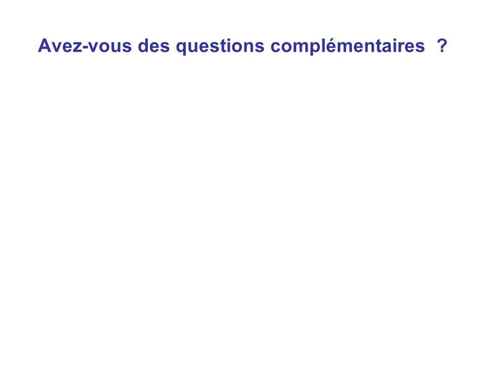 Avez-vous des questions complémentaires ?