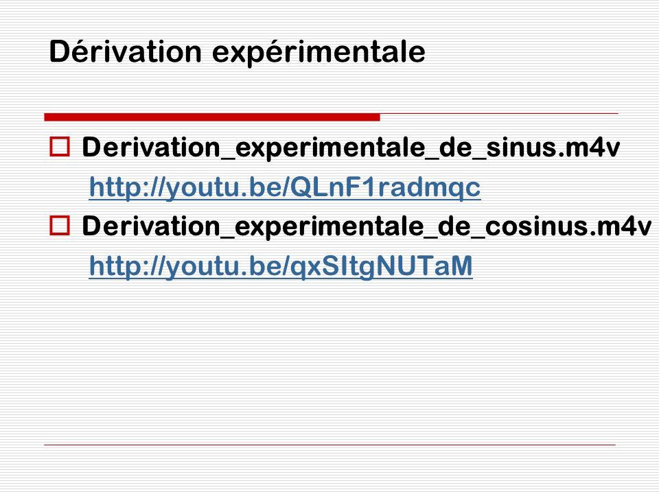 Dérivation expérimentale Derivation_experimentale_de_sinus.m4v http://youtu.be/QLnF1radmqc Derivation_experimentale_de_cosinus.m4v http://youtu.be/qxS