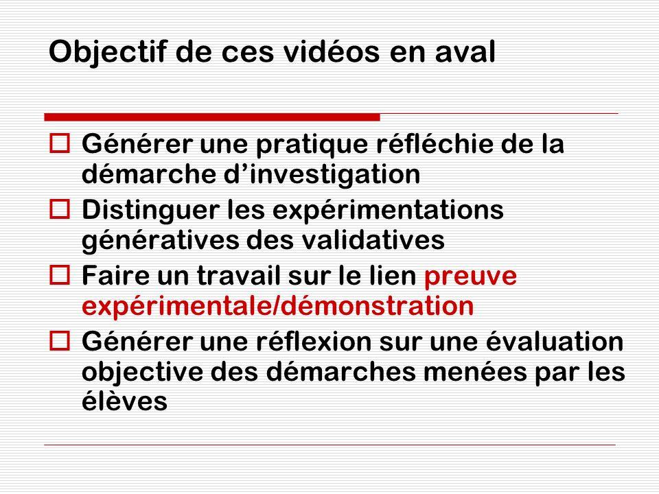 Objectif de ces vidéos en aval Générer une pratique réfléchie de la démarche dinvestigation Distinguer les expérimentations génératives des validative
