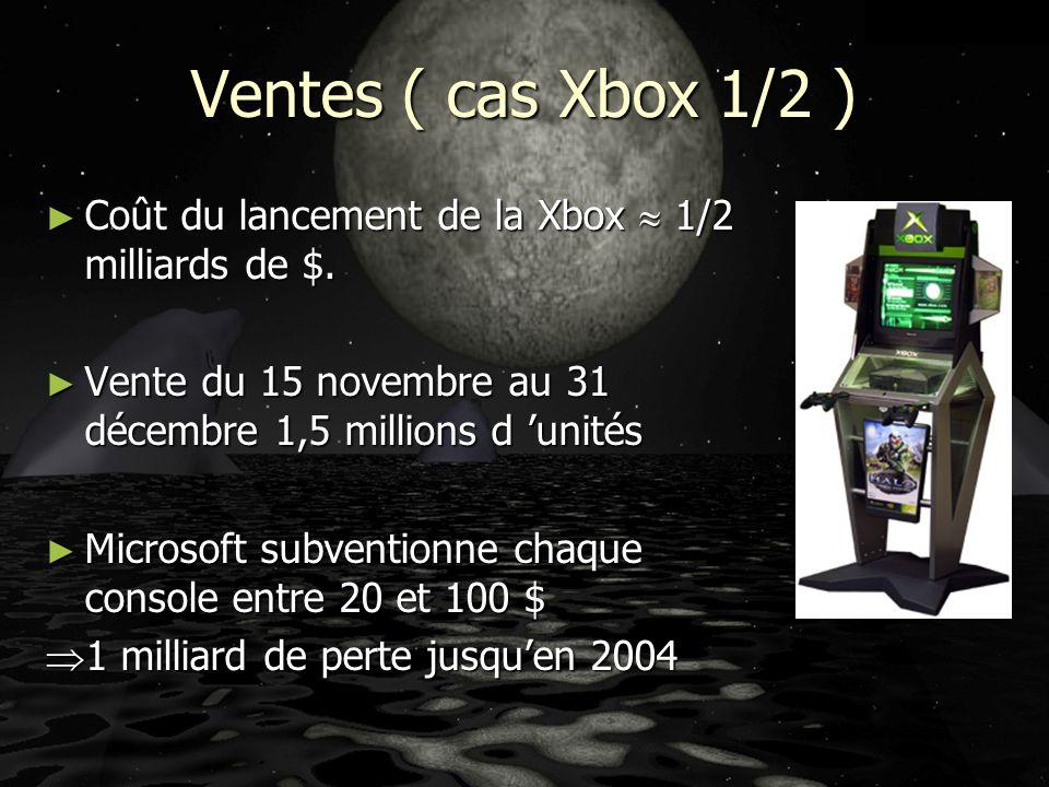 Ventes ( cas Xbox 2/2) Microsoft mise pour équilibrer ses comptes sur : Microsoft mise pour équilibrer ses comptes sur : la vente daccessoires la vente daccessoires la vente de jeux la vente de jeux laccès aux jeux en lignes laccès aux jeux en lignes la Xbox2 est déjà en développement la Xbox2 est déjà en développement