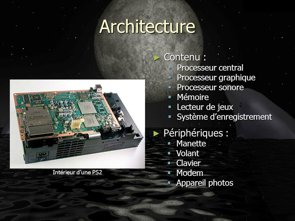 Le modèle de la Playstation 2 Processeur I/O Emotion Engine Mémoire Processeur Graphique Bus 32 bits 37.5 Mhz 150 Mo/s Bus 32 bits 800Mhz 3.2 Go/s Bus 64bits 150Mhz 1.2 Go/s Processeur Audio Bus 8bits