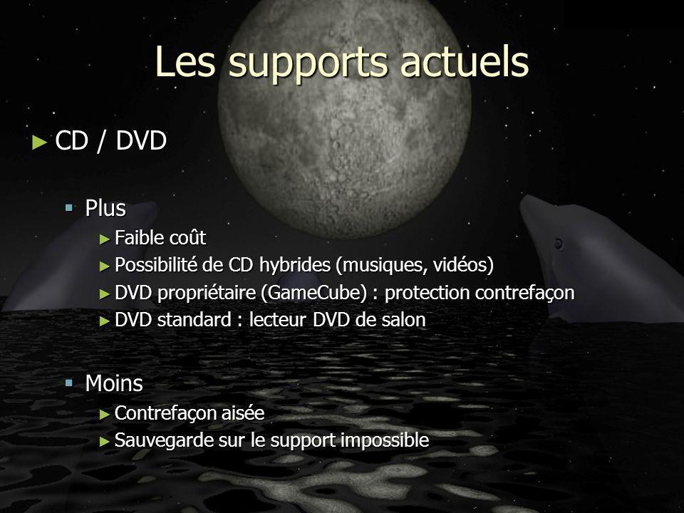 Les supports futurs Combinaison de : Combinaison de : Internet Haut débit Internet Haut débit DVD DVD Disque dur Disque dur Serveur de jeux Serveur de jeux