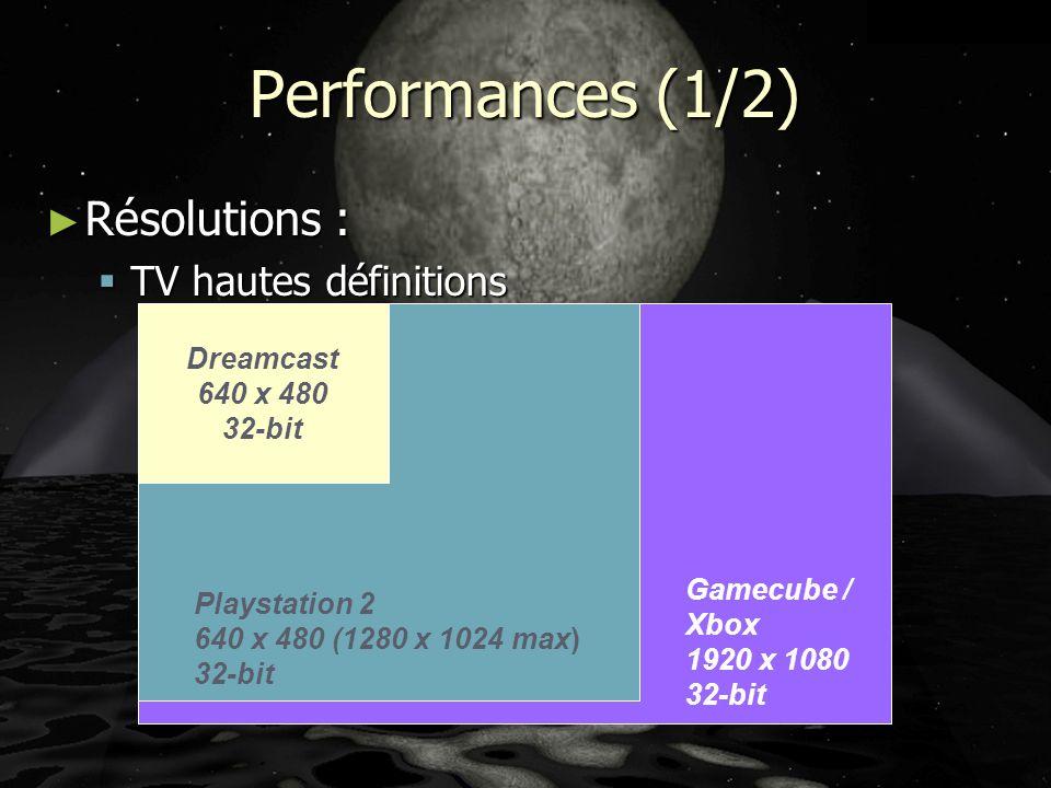 Performances (2/2)