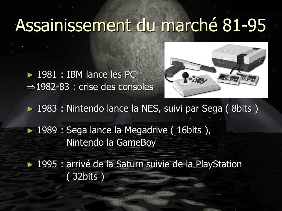 Course à la vitesse 96-X 1996 : Nintendo 64 ( 64bits ) 1996 : Nintendo 64 ( 64bits ) 1999 : Sega révolutionne les consoles avec la Dreamcast, première console 128 bits avec jeux en réseau 1999 : Sega révolutionne les consoles avec la Dreamcast, première console 128 bits avec jeux en réseau Fin 2001 : lancement XBox / GameCube, Fin 2001 : lancement XBox / GameCube, 500 000 unités chacune en 1 semaine